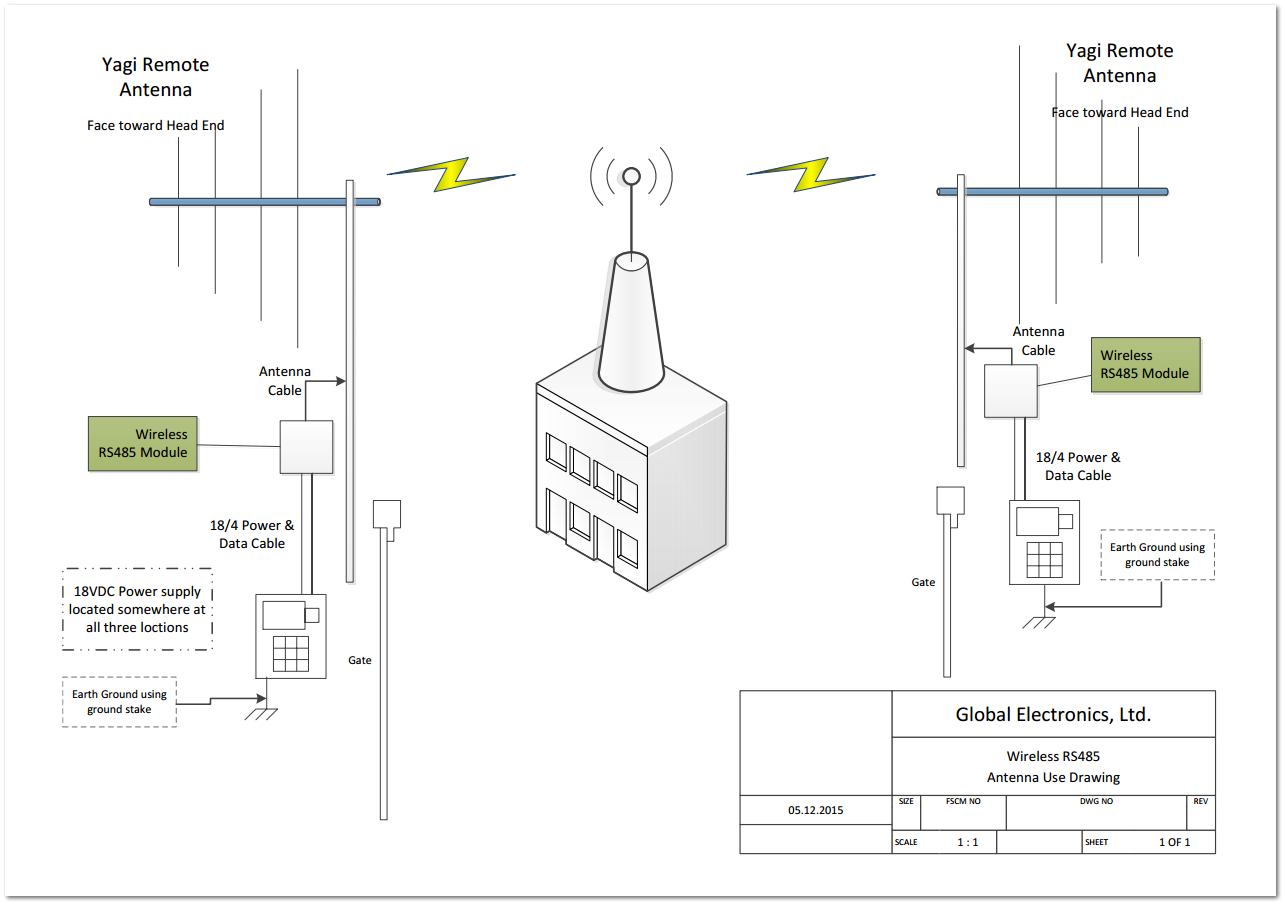 Facility Wireless Rs485 Overview Block Diagram Cable Wiring