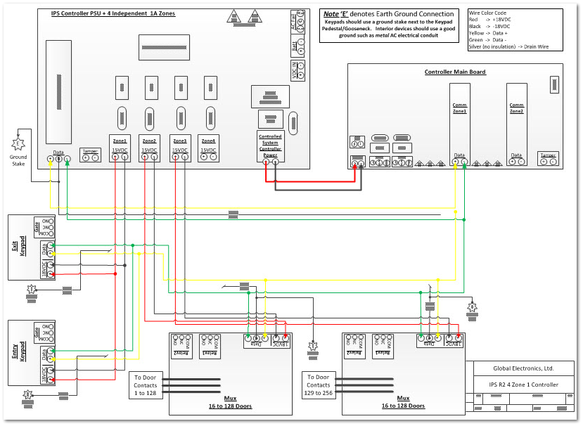 Wiring Diagram IPS 4 Power Zone & Controller PowerGlobal Electronics